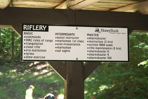 Rifelry5